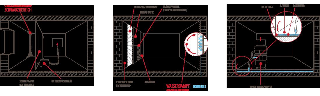 Isotec Architectus Bauzeichnung Illustration