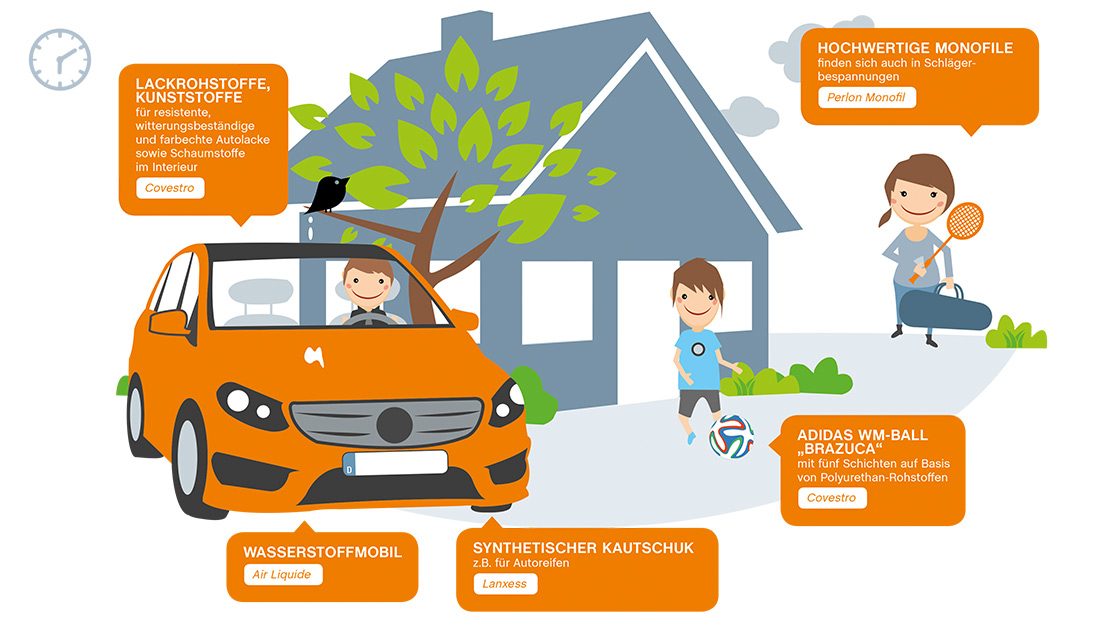 powerpoint illustration chempunkt currenta erklaerfilm parken highlight