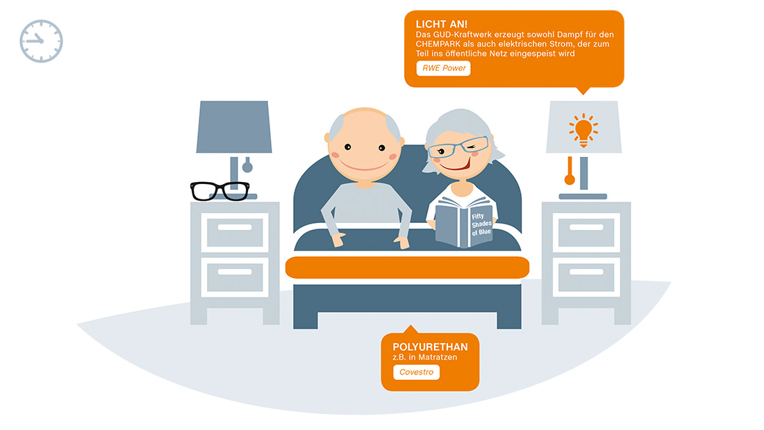 powerpoint illustration chempunkt currenta erklaerfilm schlafzimmer-highlight