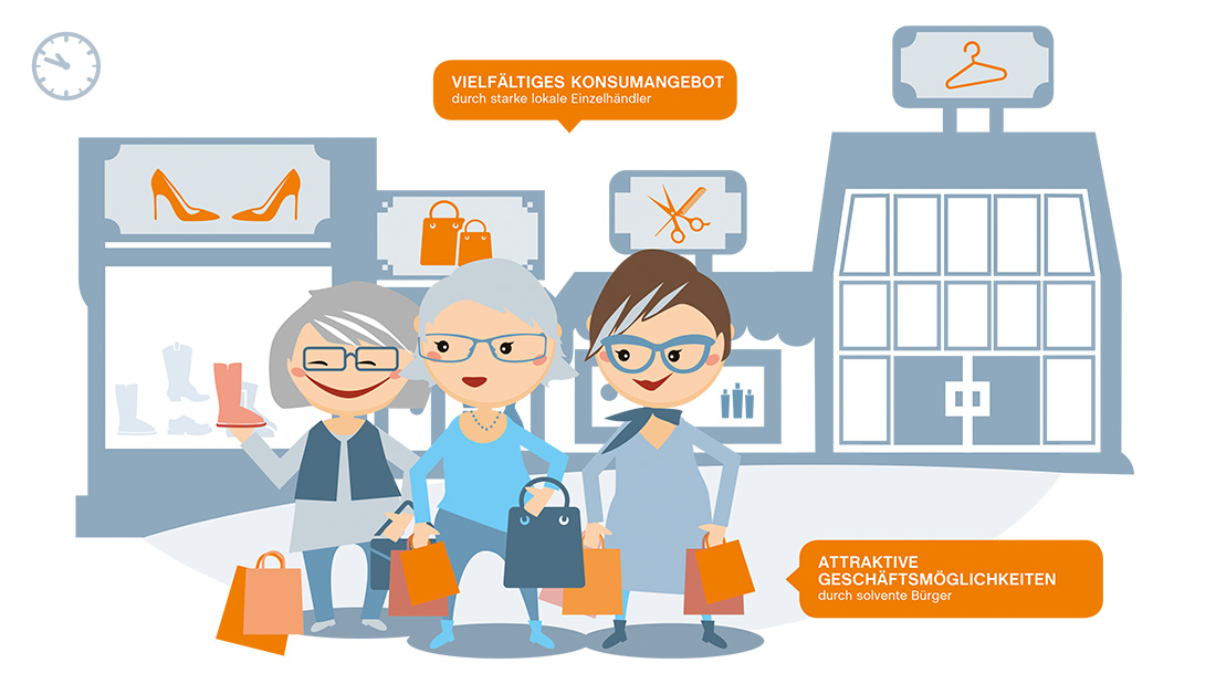 powerpoint illustration chempunkt currenta erklaerfilm shopping highlight